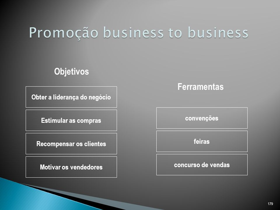 Promoção business to business