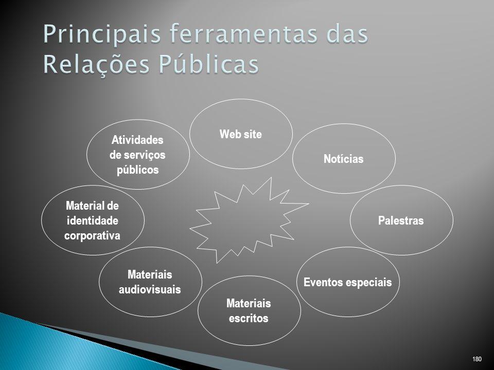 Principais ferramentas das Relações Públicas