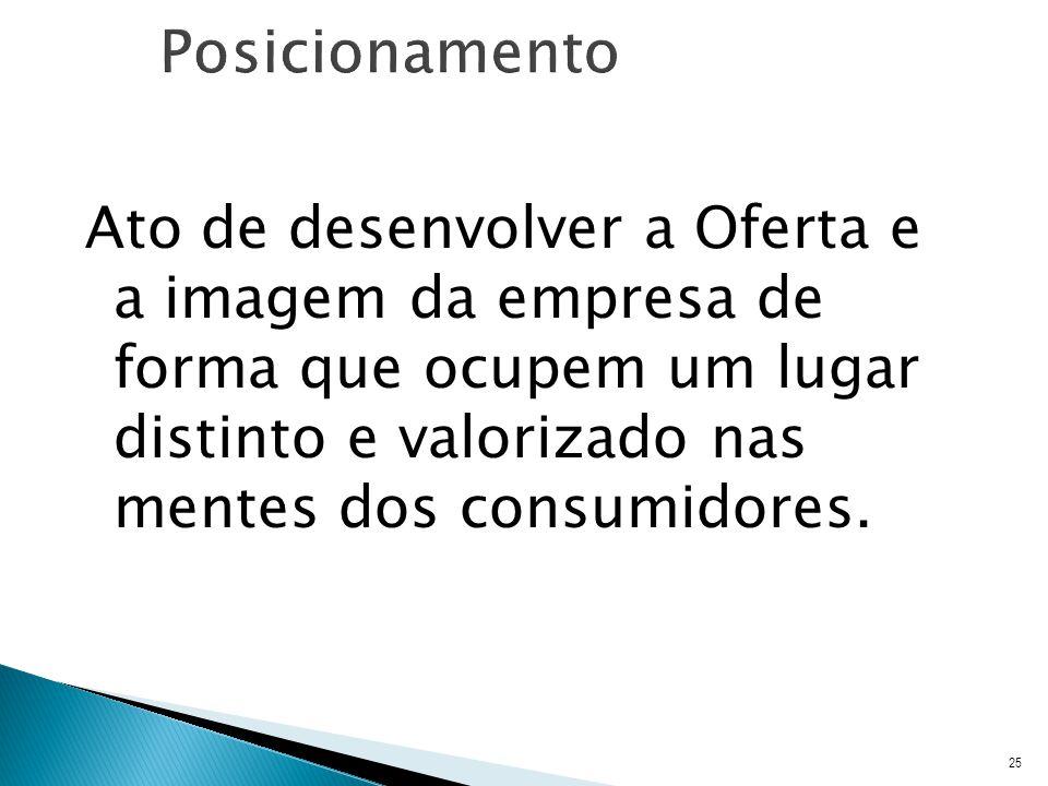 Posicionamento Ato de desenvolver a Oferta e a imagem da empresa de forma que ocupem um lugar distinto e valorizado nas mentes dos consumidores.