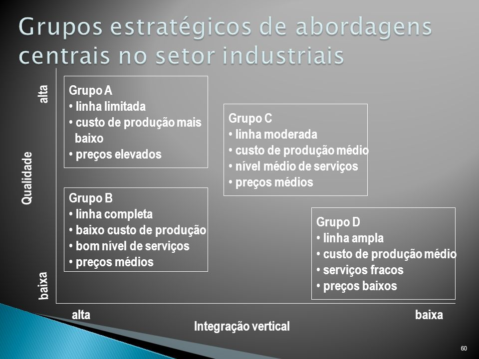 Grupos estratégicos de abordagens centrais no setor industriais