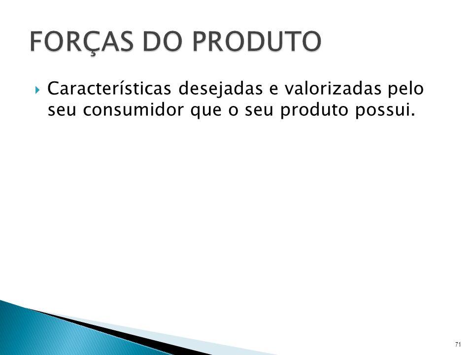 FORÇAS DO PRODUTO Características desejadas e valorizadas pelo seu consumidor que o seu produto possui.