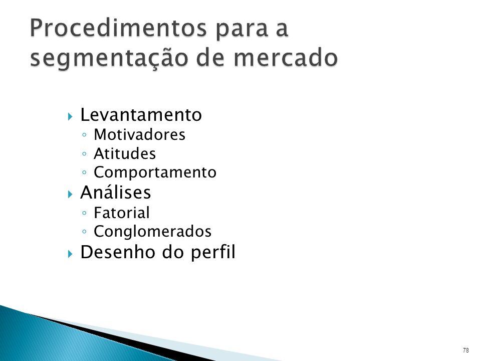 Procedimentos para a segmentação de mercado