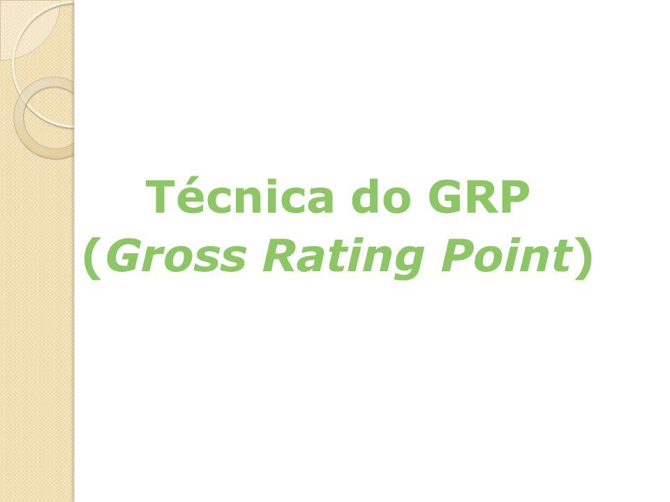 Técnica do GRP (Gross Rating Point)