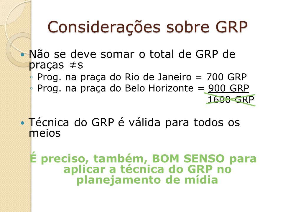 Considerações sobre GRP