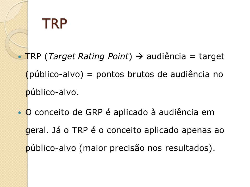TRP TRP (Target Rating Point)  audiência = target (público-alvo) = pontos brutos de audiência no público-alvo.
