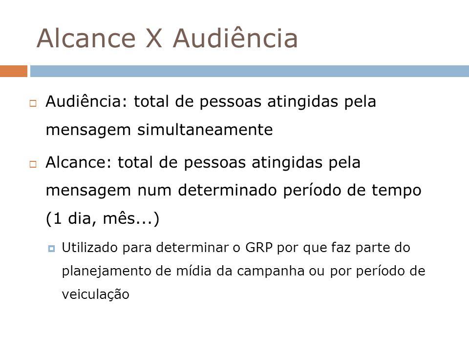 Alcance X Audiência Audiência: total de pessoas atingidas pela mensagem simultaneamente.