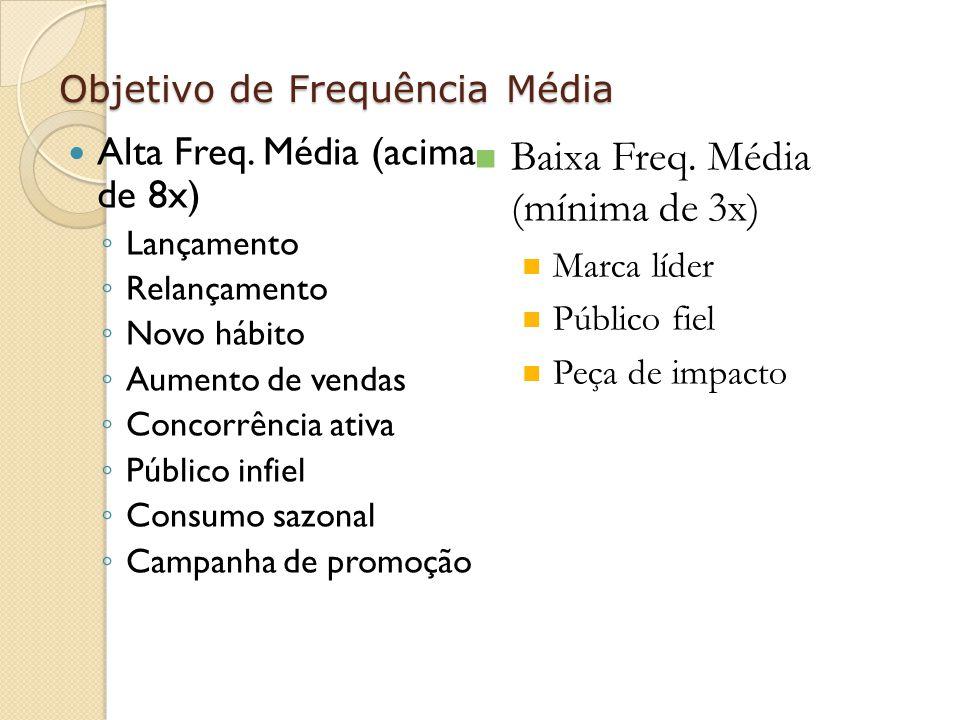 Objetivo de Frequência Média
