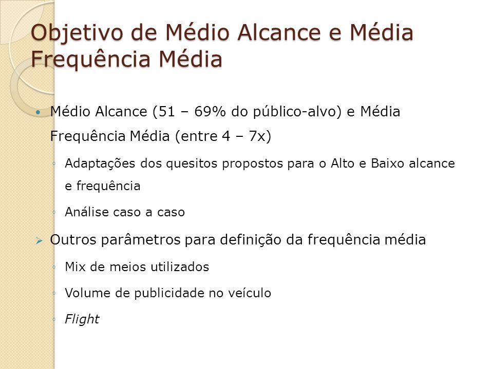 Objetivo de Médio Alcance e Média Frequência Média