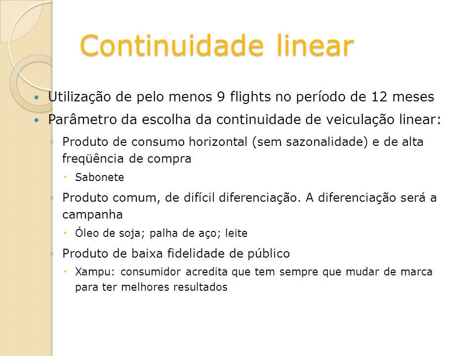 Continuidade linear Utilização de pelo menos 9 flights no período de 12 meses. Parâmetro da escolha da continuidade de veiculação linear: