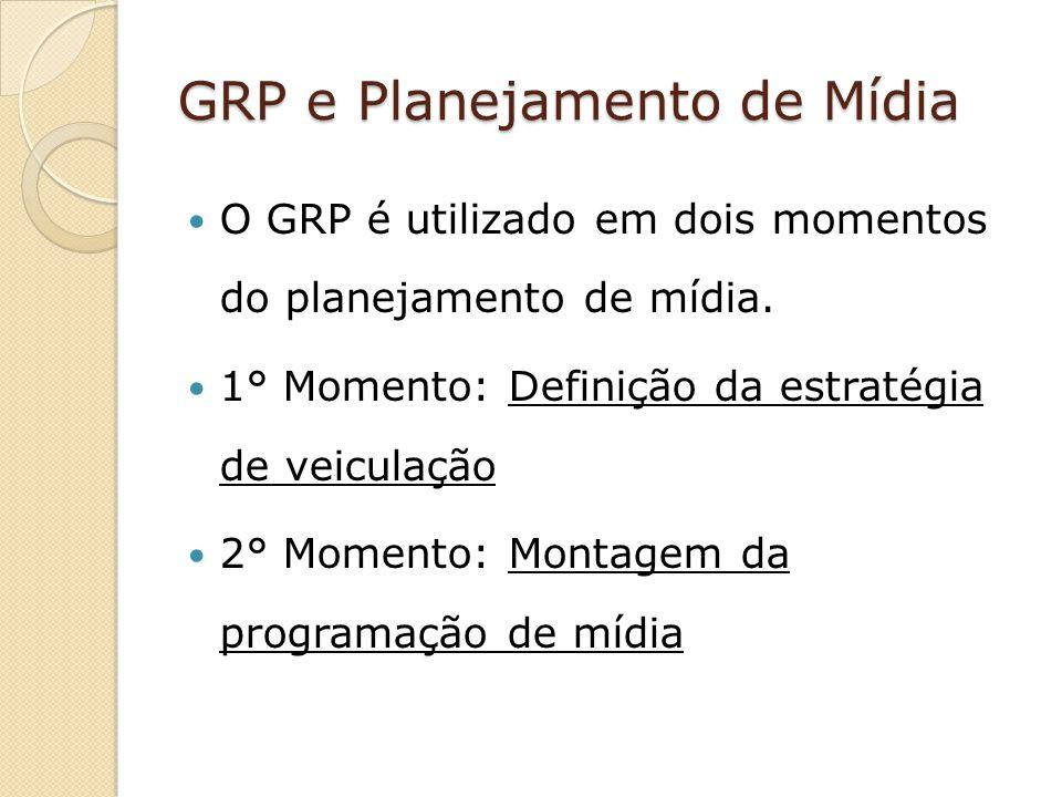 GRP e Planejamento de Mídia