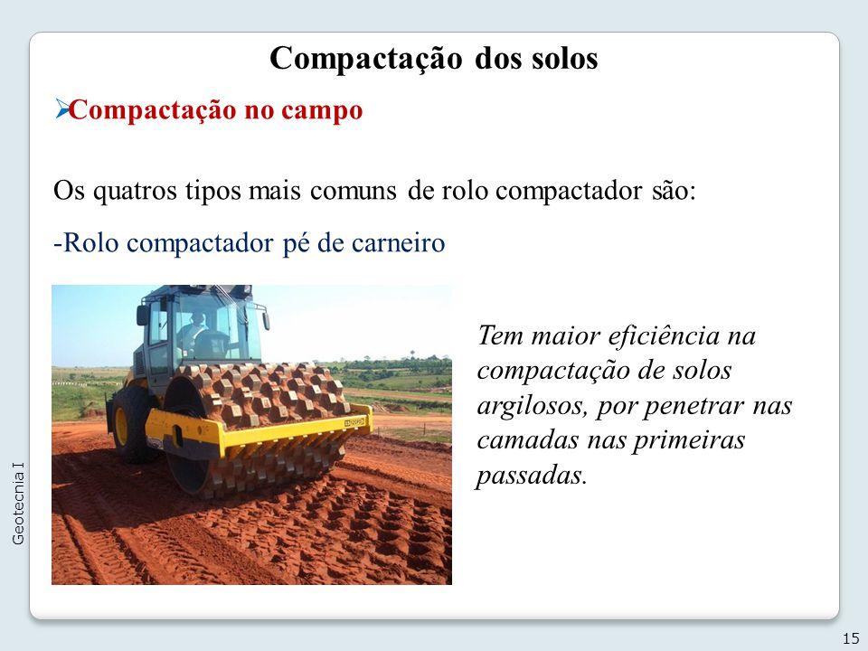 Compactação dos solos Compactação no campo