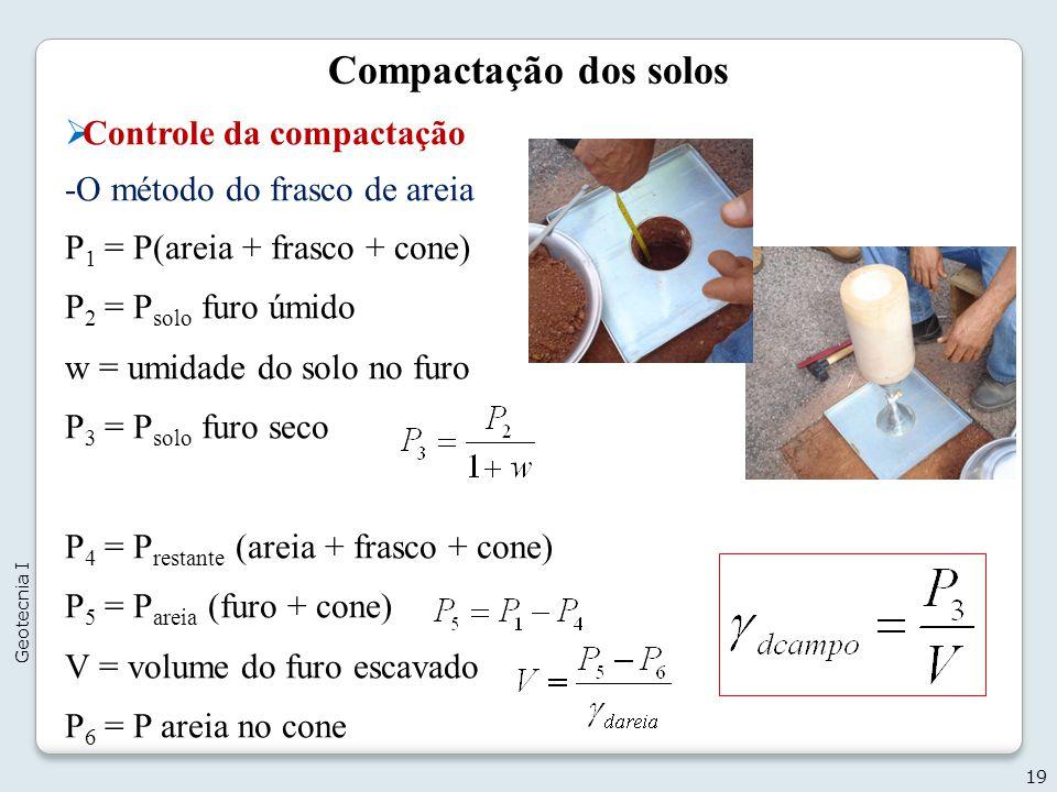 Compactação dos solos Controle da compactação