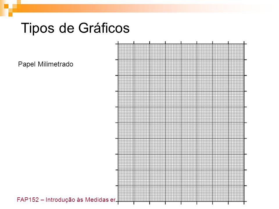 Tipos de Gráficos Papel Milimetrado