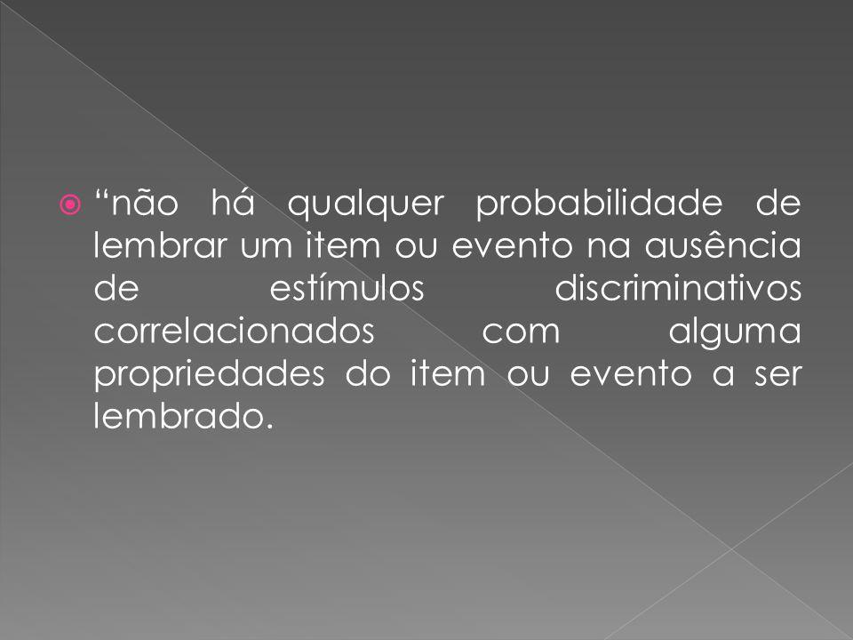 não há qualquer probabilidade de lembrar um item ou evento na ausência de estímulos discriminativos correlacionados com alguma propriedades do item ou evento a ser lembrado.