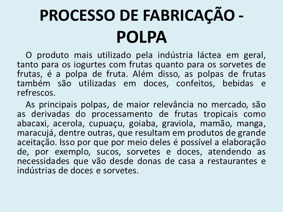 PROCESSO DE FABRICAÇÃO - POLPA