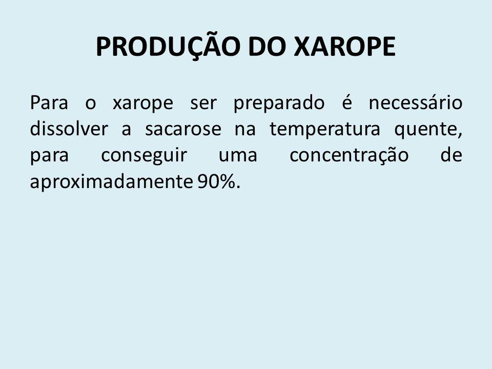 PRODUÇÃO DO XAROPE