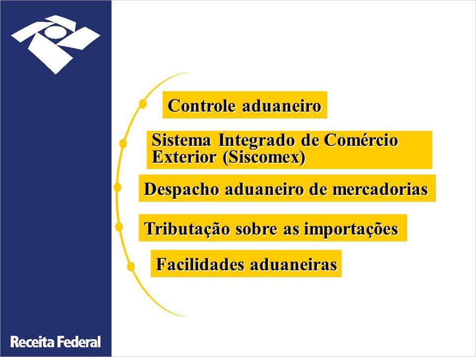 Controle aduaneiro Sistema Integrado de Comércio Exterior (Siscomex) Despacho aduaneiro de mercadorias.