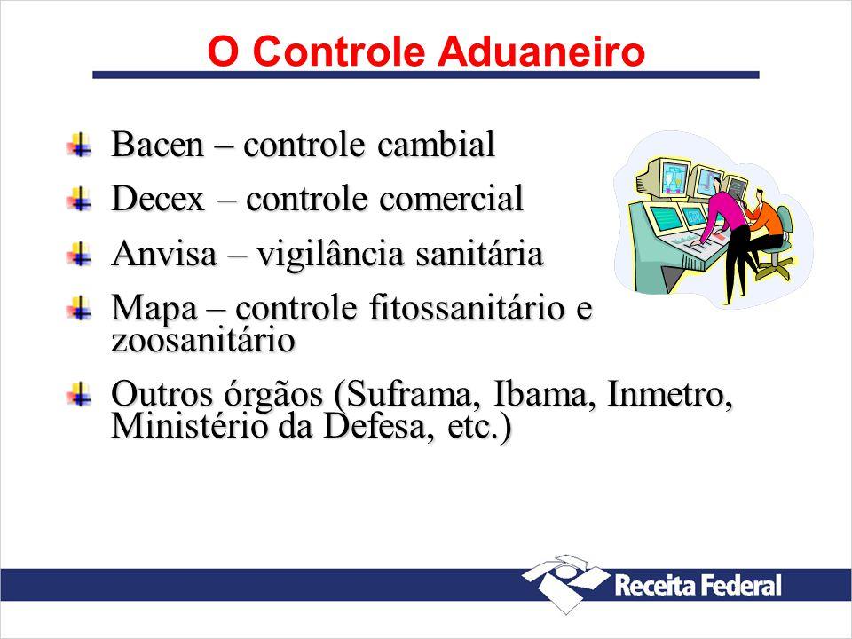 O Controle Aduaneiro Bacen – controle cambial