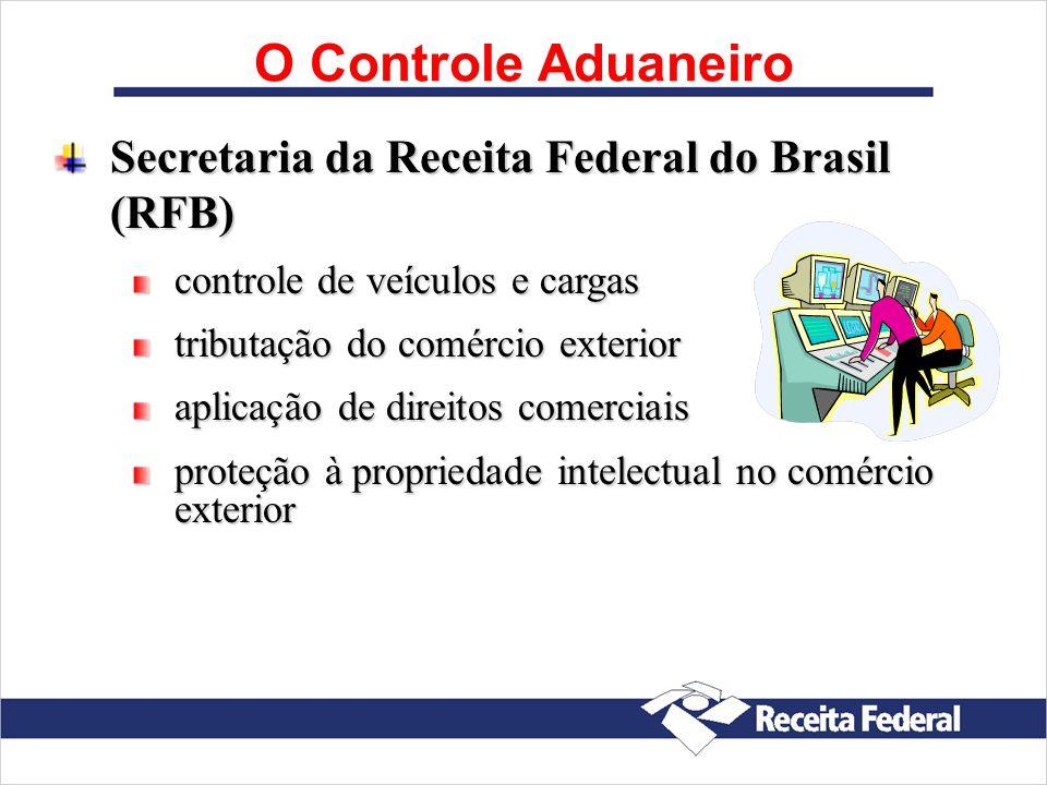 O Controle Aduaneiro Secretaria da Receita Federal do Brasil (RFB)