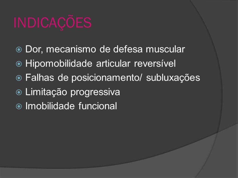 INDICAÇÕES Dor, mecanismo de defesa muscular