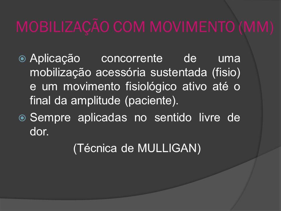 MOBILIZAÇÃO COM MOVIMENTO (MM)