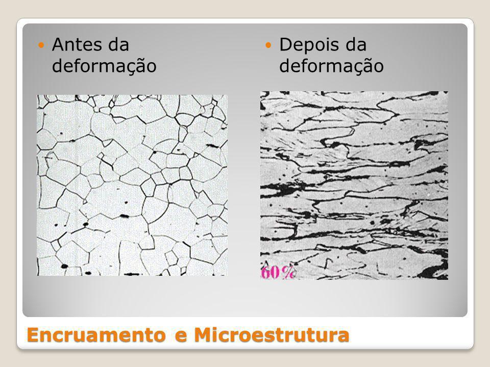 Encruamento e Microestrutura