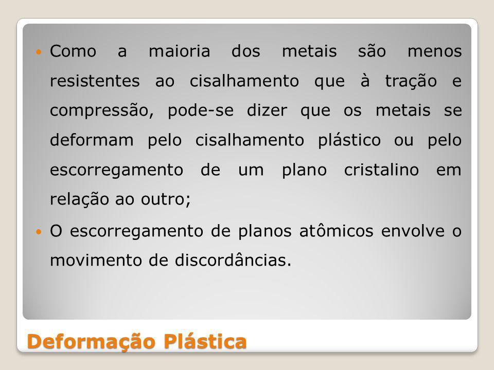Como a maioria dos metais são menos resistentes ao cisalhamento que à tração e compressão, pode-se dizer que os metais se deformam pelo cisalhamento plástico ou pelo escorregamento de um plano cristalino em relação ao outro;