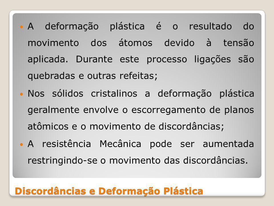 Discordâncias e Deformação Plástica