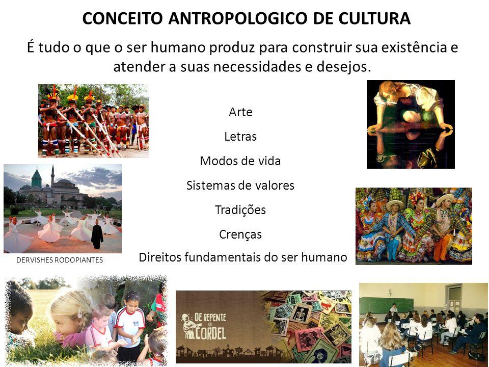 CONCEITO ANTROPOLOGICO DE CULTURA