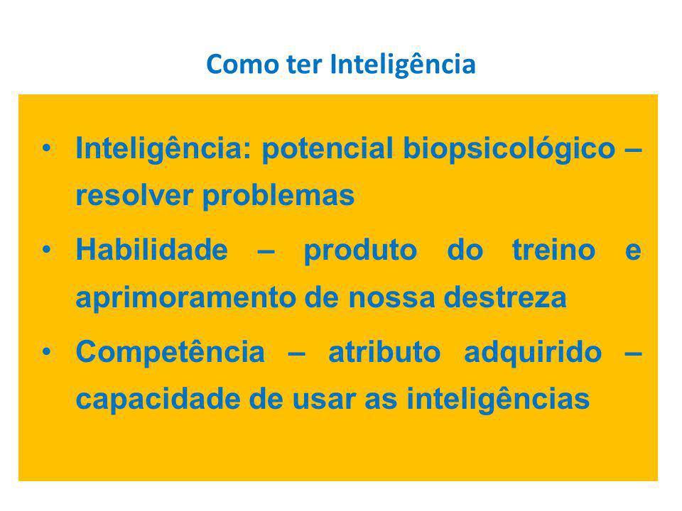 Como ter Inteligência Inteligência: potencial biopsicológico – resolver problemas. Habilidade – produto do treino e aprimoramento de nossa destreza.