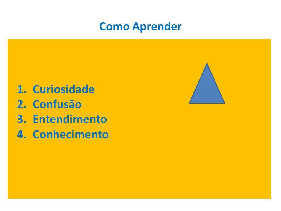 Como Aprender Curiosidade Confusão Entendimento Conhecimento