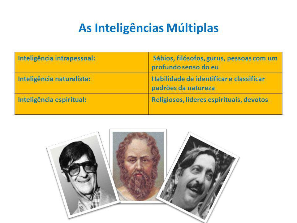 As Inteligências Múltiplas