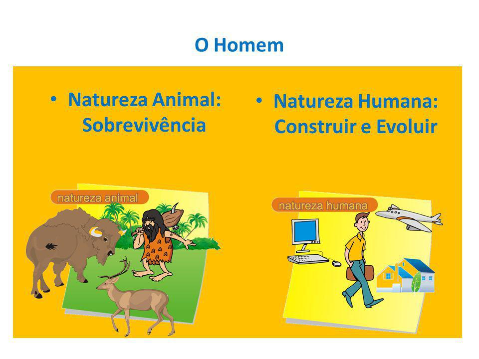 Natureza Animal: Sobrevivência Natureza Humana: Construir e Evoluir