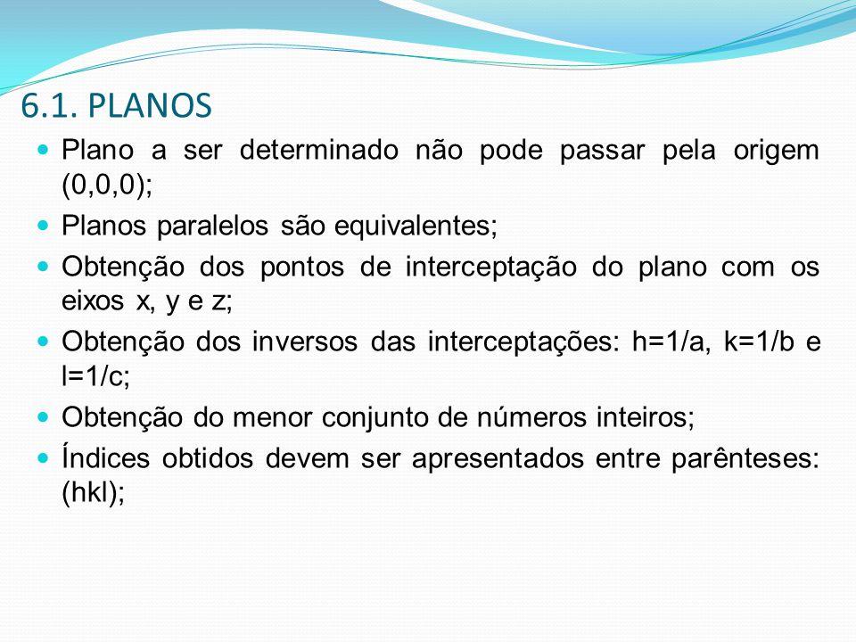 6.1. PLANOS Plano a ser determinado não pode passar pela origem (0,0,0); Planos paralelos são equivalentes;