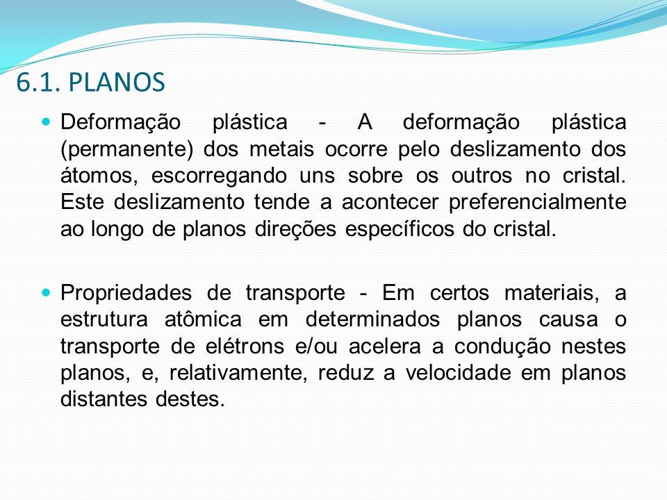 6.1. PLANOS