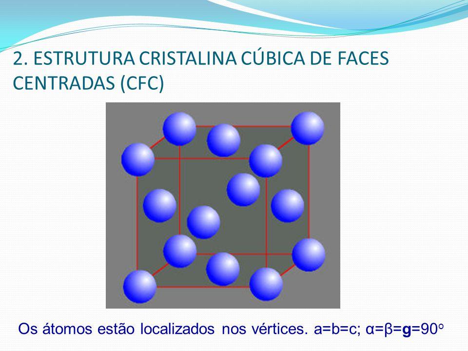 2. ESTRUTURA CRISTALINA CÚBICA DE FACES CENTRADAS (CFC)