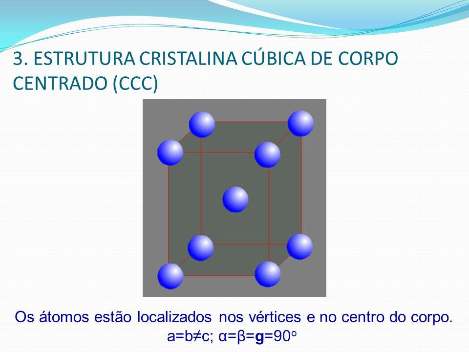 3. ESTRUTURA CRISTALINA CÚBICA DE CORPO CENTRADO (CCC)