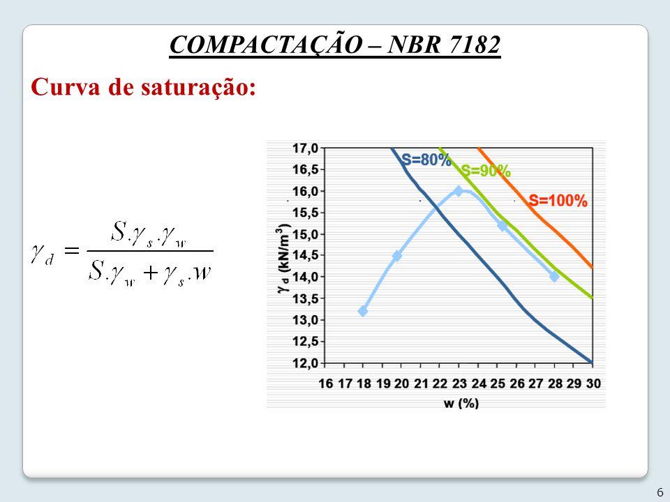 COMPACTAÇÃO – NBR 7182 Curva de saturação: