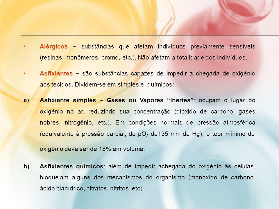 Alérgicos – substâncias que afetam indivíduos previamente sensíveis (resinas, monômeros, cromo, etc.). Não afetam a totalidade dos indivíduos.