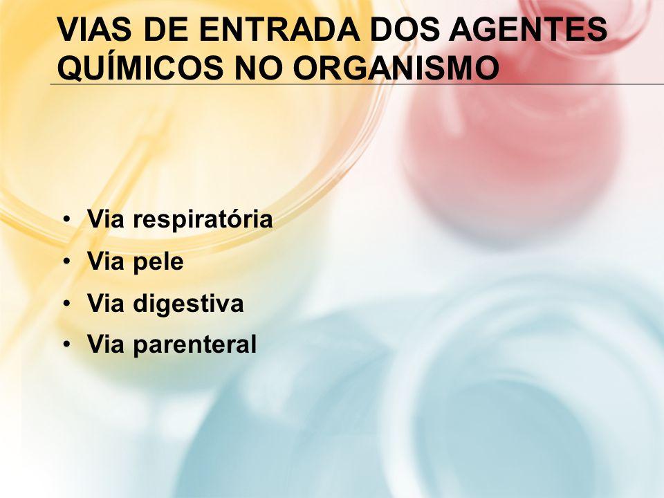 VIAS DE ENTRADA DOS AGENTES QUÍMICOS NO ORGANISMO