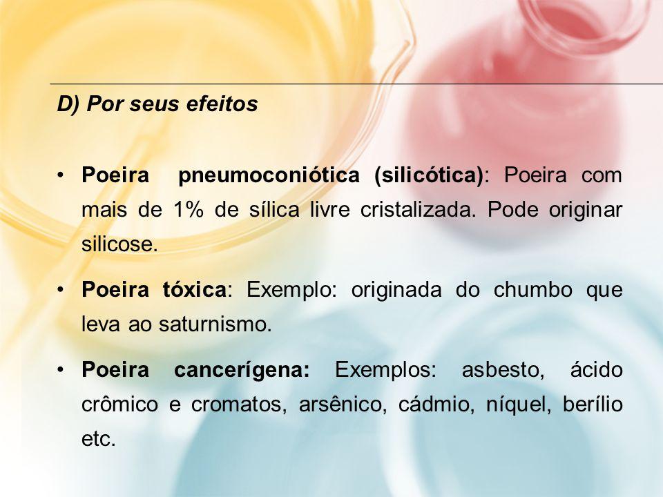 D) Por seus efeitos Poeira pneumoconiótica (silicótica): Poeira com mais de 1% de sílica livre cristalizada. Pode originar silicose.