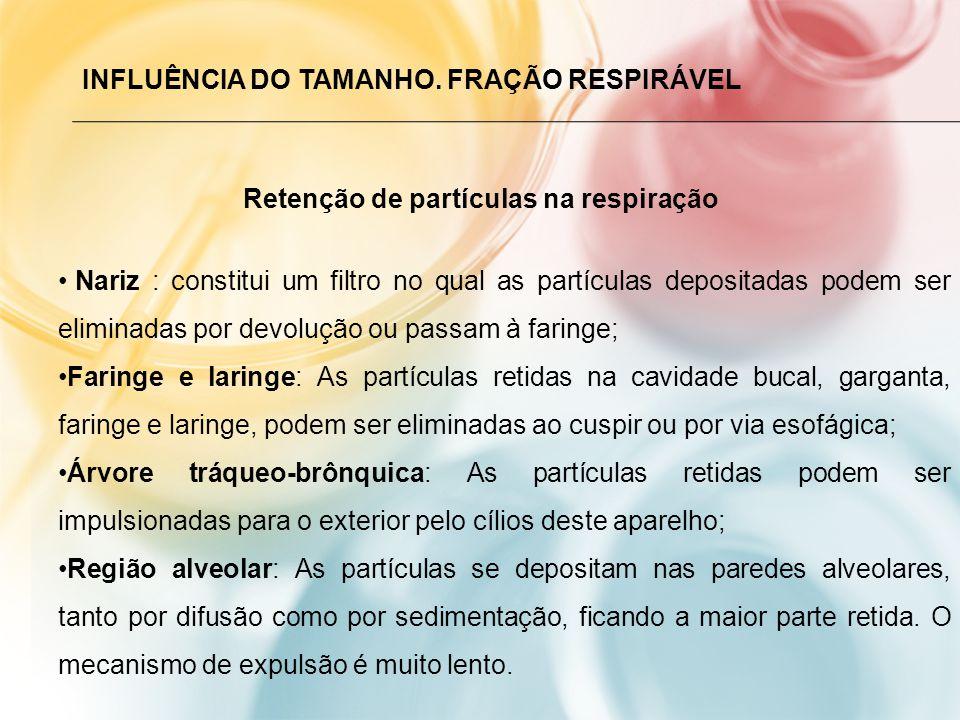 INFLUÊNCIA DO TAMANHO. FRAÇÃO RESPIRÁVEL
