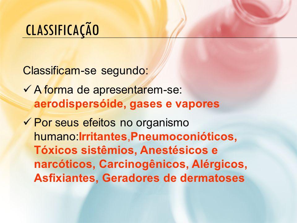 CLASSIFICAÇÃO Classificam-se segundo: