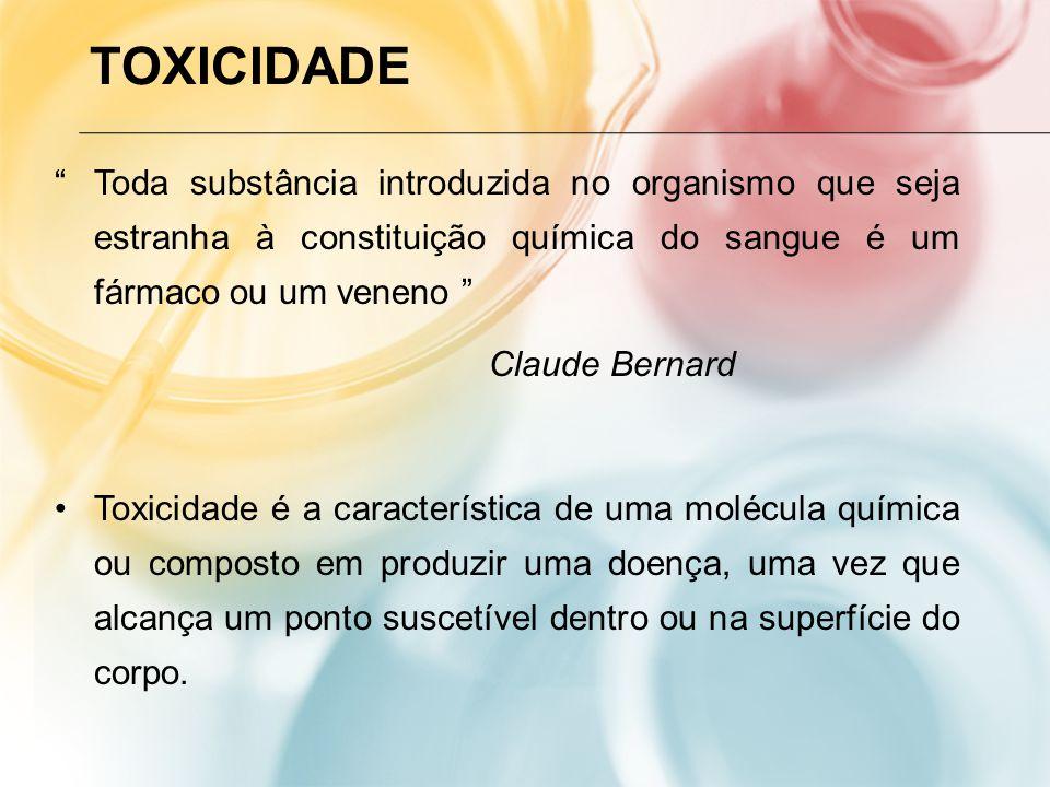 Toxicidade Toda substância introduzida no organismo que seja estranha à constituição química do sangue é um fármaco ou um veneno