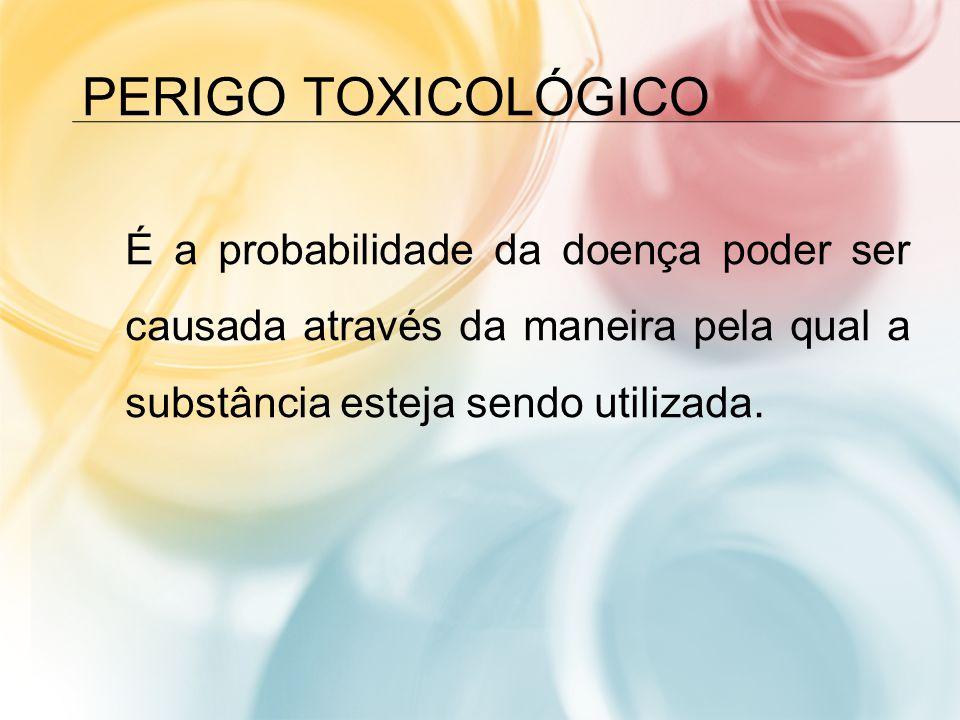 Perigo toxicológico É a probabilidade da doença poder ser causada através da maneira pela qual a substância esteja sendo utilizada.