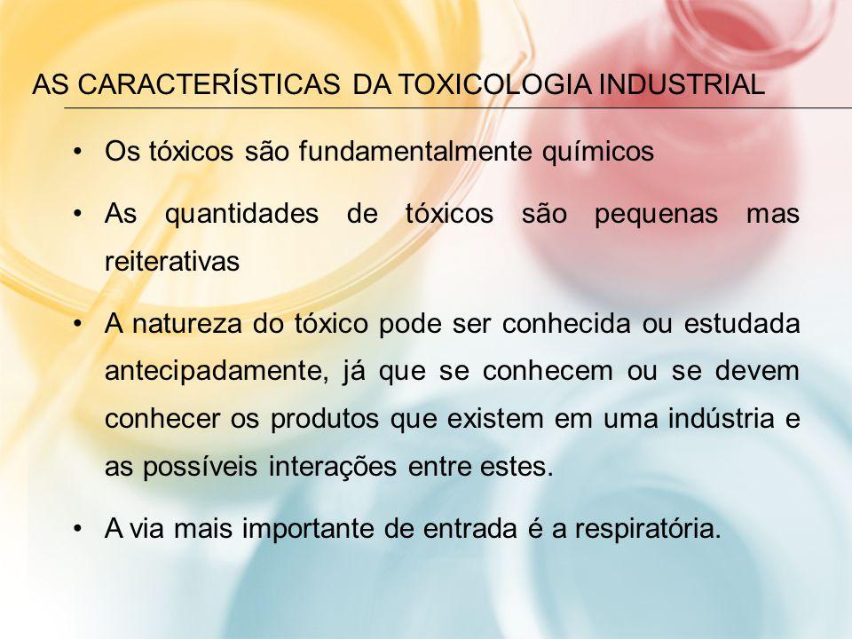 As características da toxicologia industrial