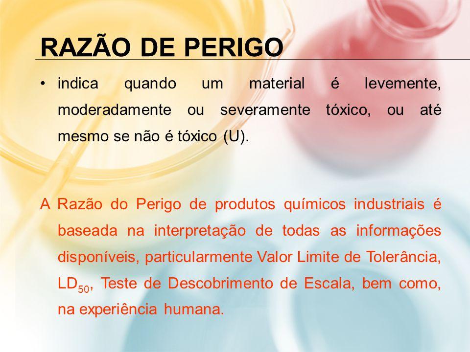 Razão de Perigo indica quando um material é levemente, moderadamente ou severamente tóxico, ou até mesmo se não é tóxico (U).