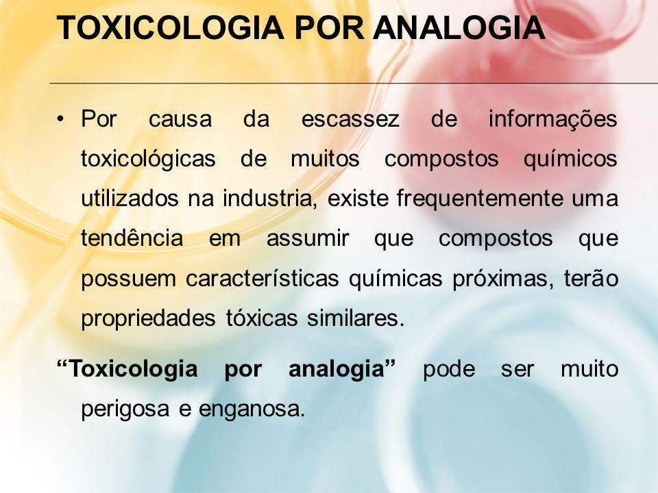 Toxicologia por analogia