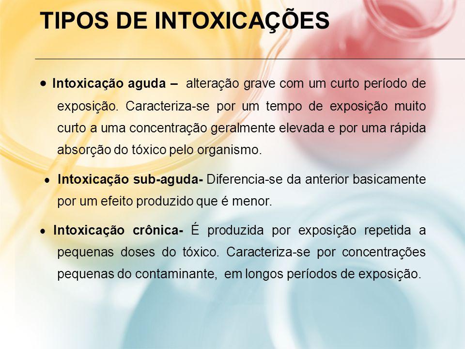 Tipos de intoxicações