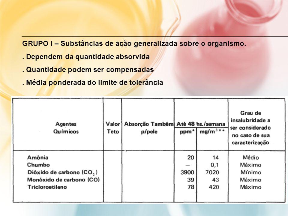 GRUPO I – Substâncias de ação generalizada sobre o organismo.